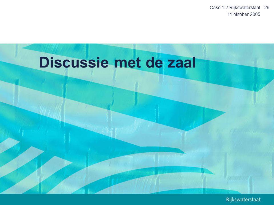 Case 1.2 Rijkswaterstaat 11 oktober 2005 Discussie met de zaal