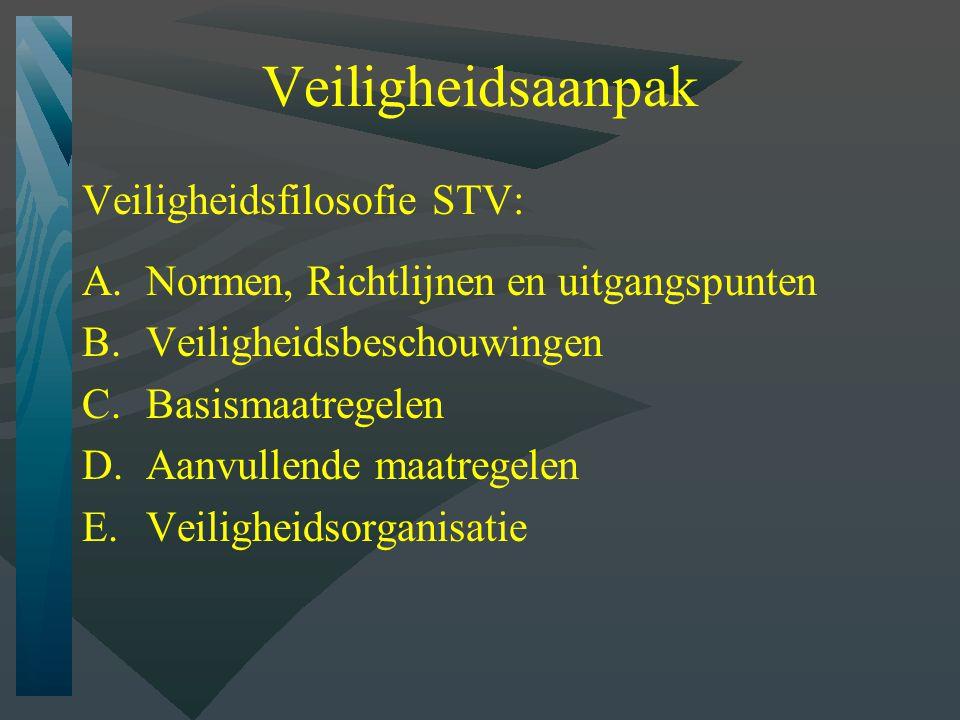 Veiligheidsaanpak Veiligheidsfilosofie STV: