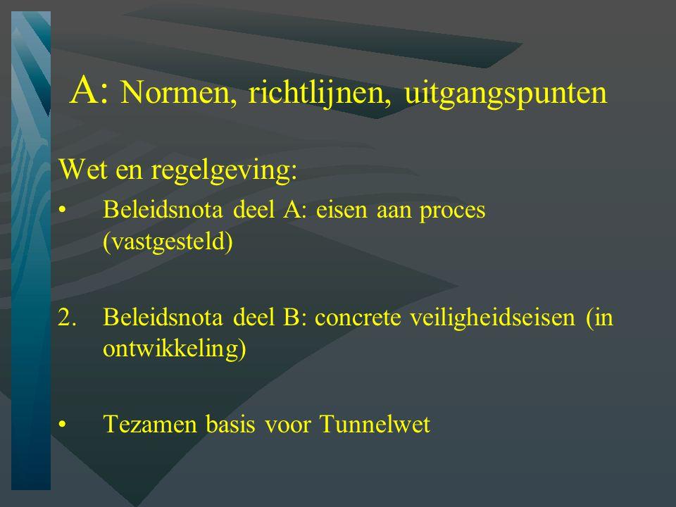 A: Normen, richtlijnen, uitgangspunten