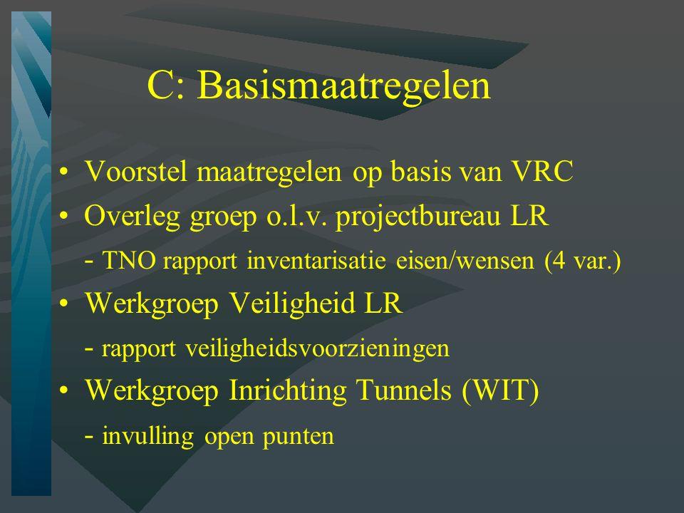 C: Basismaatregelen Voorstel maatregelen op basis van VRC