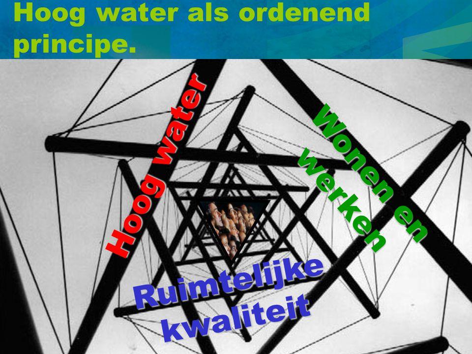 Hoog water als ordenend principe.