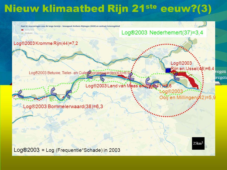 Nieuw klimaatbed Rijn 21ste eeuw (3)
