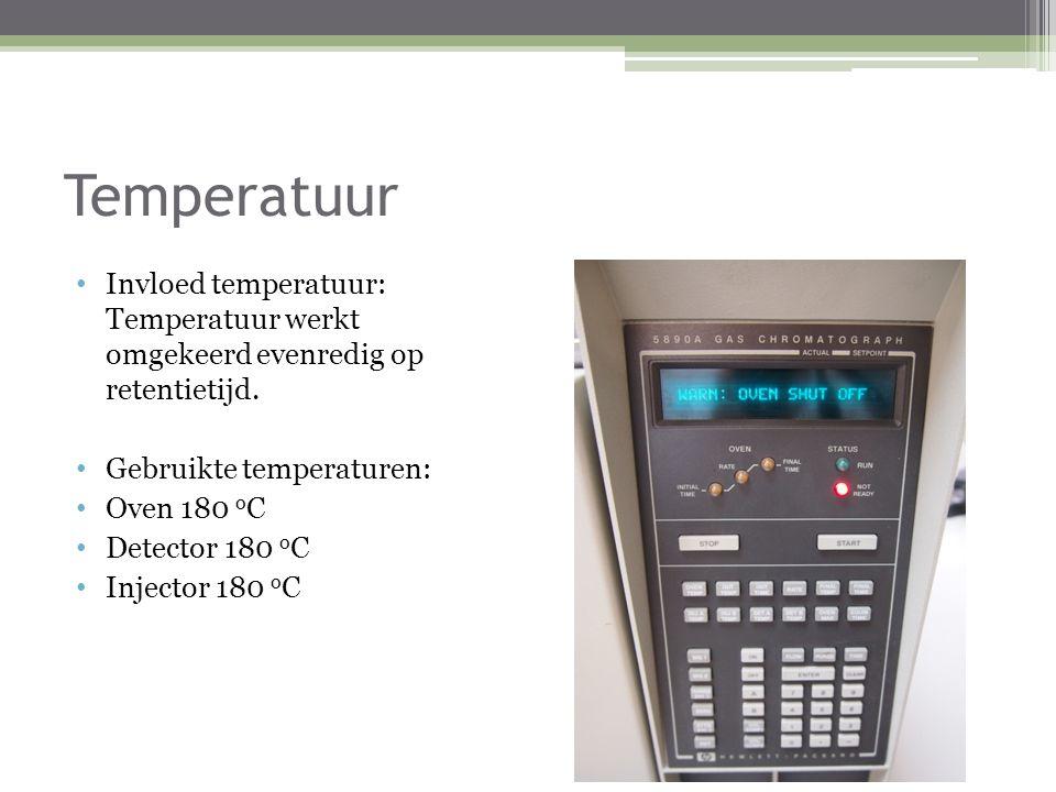 Temperatuur Invloed temperatuur: Temperatuur werkt omgekeerd evenredig op retentietijd. Gebruikte temperaturen: