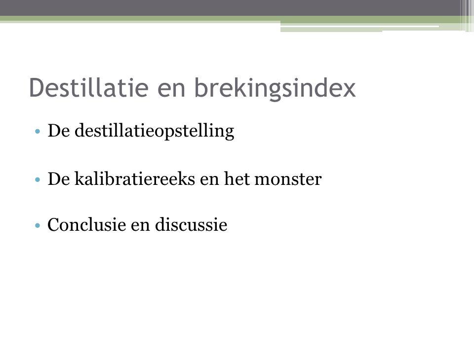 Destillatie en brekingsindex
