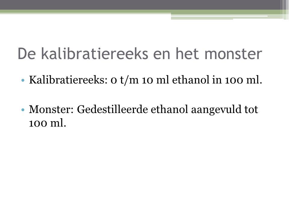 De kalibratiereeks en het monster