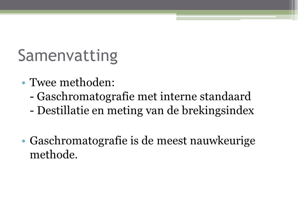 Samenvatting Twee methoden: - Gaschromatografie met interne standaard - Destillatie en meting van de brekingsindex.