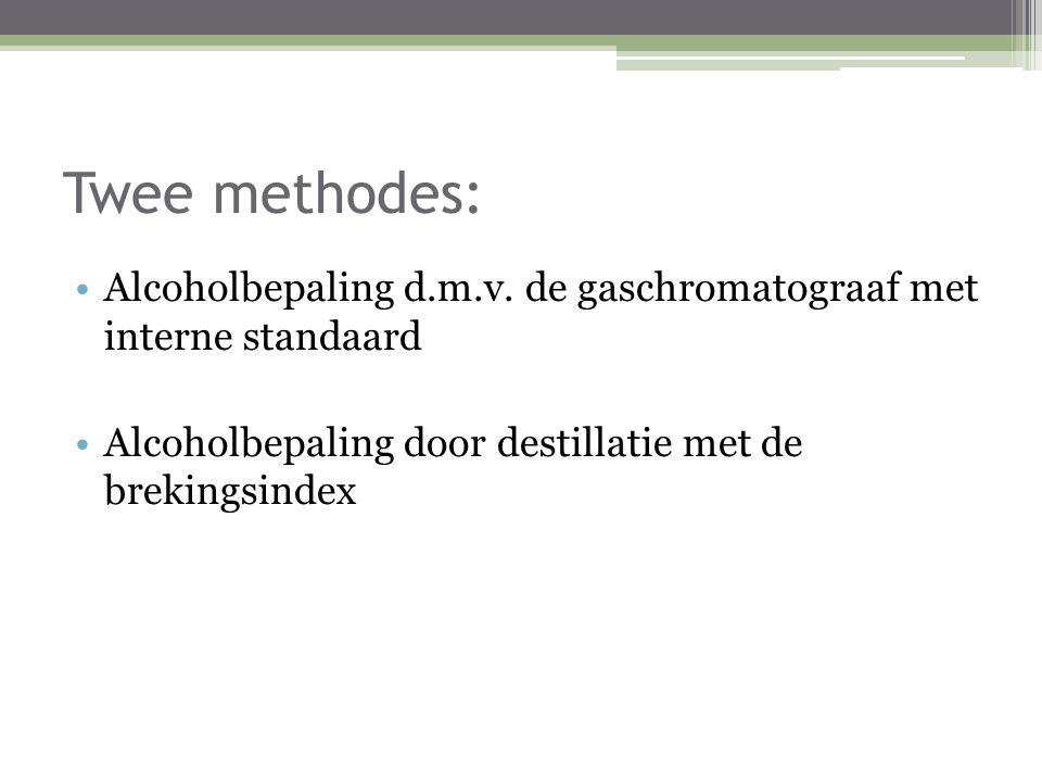 Twee methodes: Alcoholbepaling d.m.v. de gaschromatograaf met interne standaard.