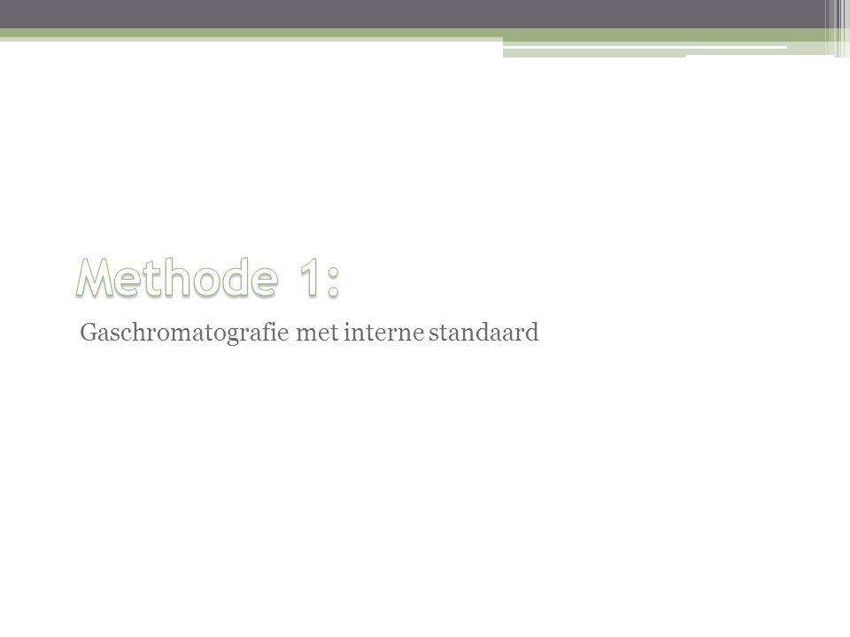 Methode 1: Gaschromatografie met interne standaard