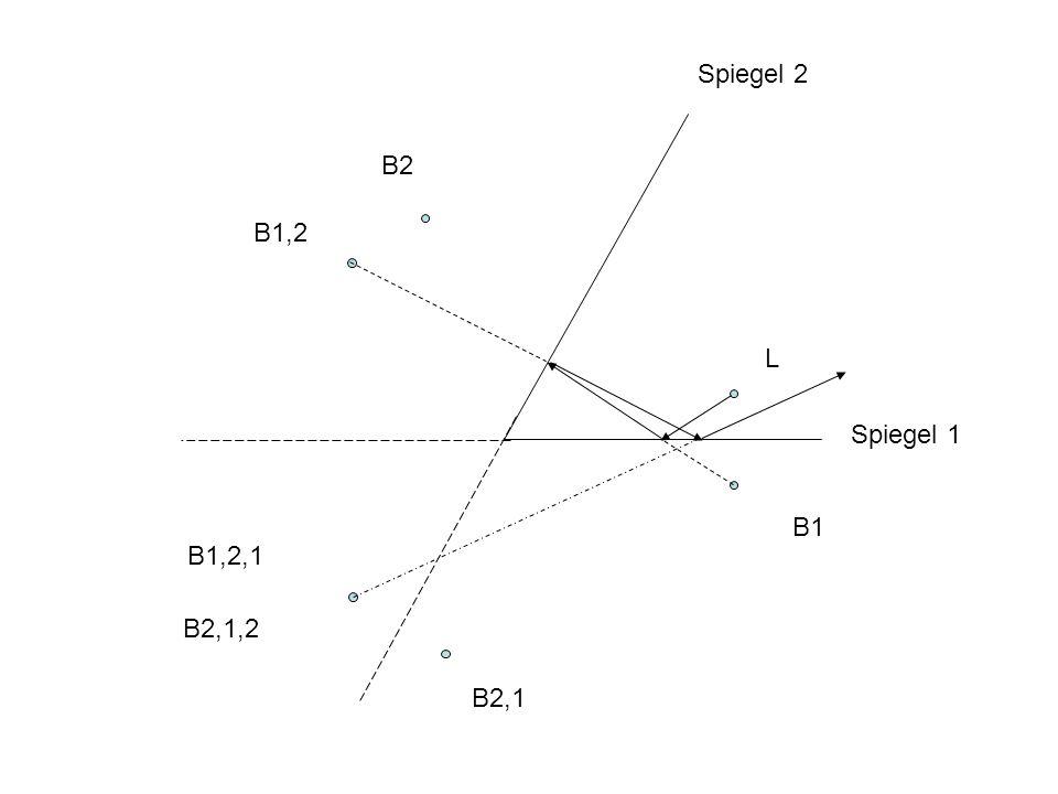 Spiegel 2 B2 B1,2 L Spiegel 1 B1 B1,2,1 B2,1,2 B2,1