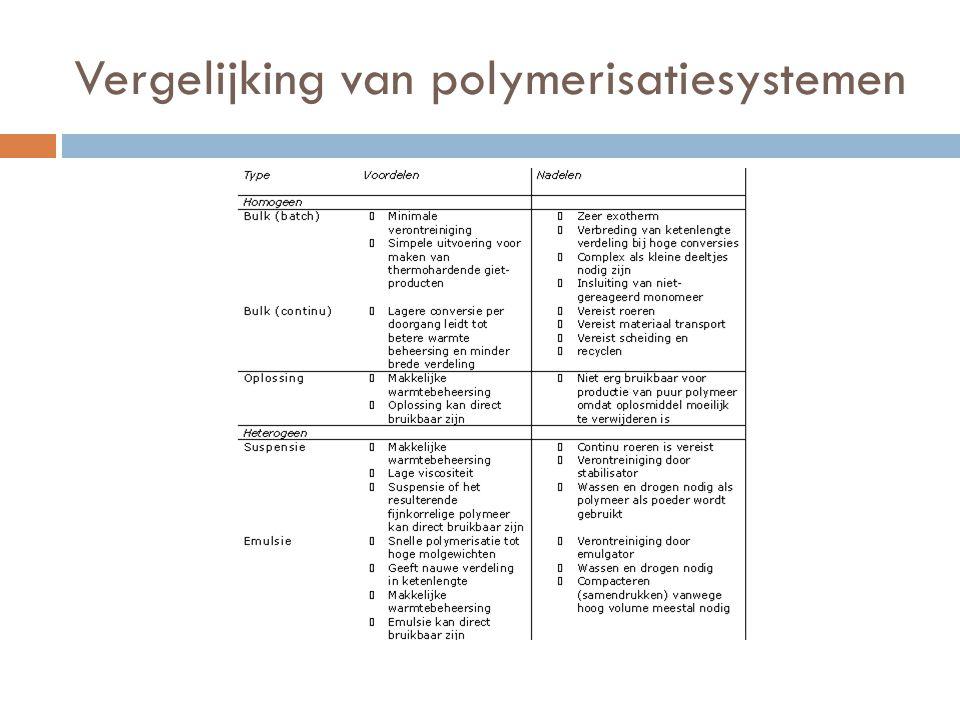 Vergelijking van polymerisatiesystemen
