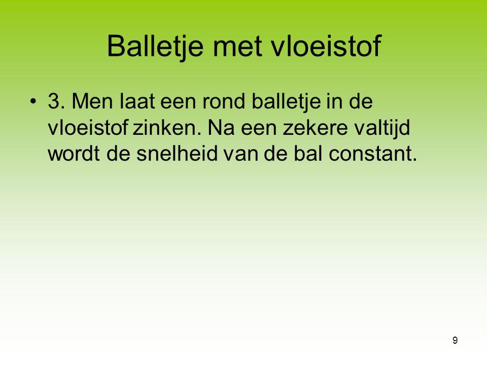 Balletje met vloeistof