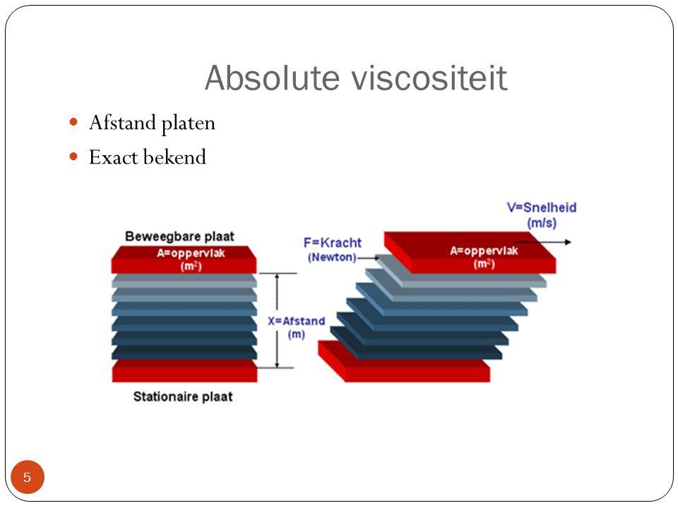 Absolute viscositeit Afstand platen Exact bekend