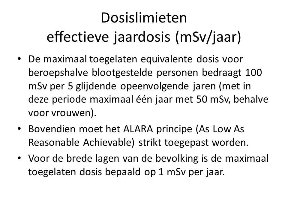 Dosislimieten effectieve jaardosis (mSv/jaar)