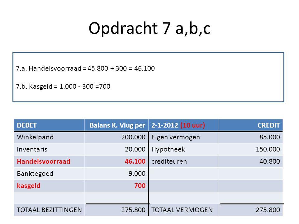 Opdracht 7 a,b,c 7.a. Handelsvoorraad = 45.800 + 300 = 46.100