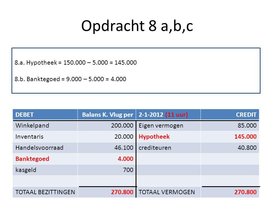 Opdracht 8 a,b,c 8.a. Hypotheek = 150.000 – 5.000 = 145.000