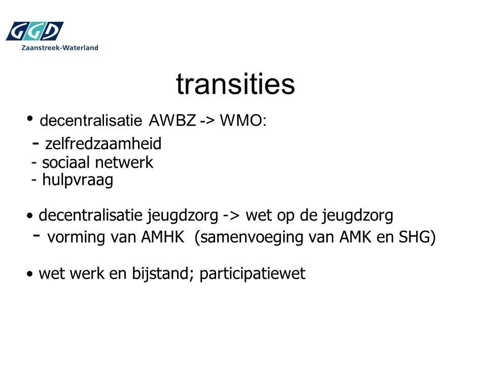 transities decentralisatie AWBZ -> WMO: - zelfredzaamheid