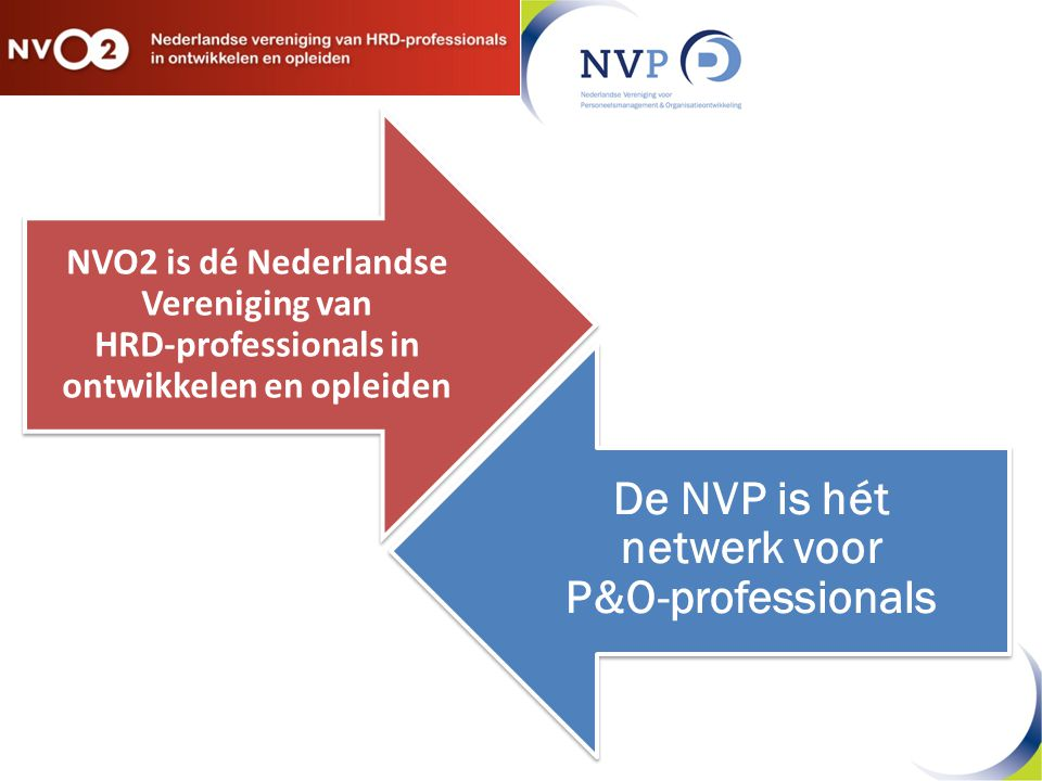De NVP is hét netwerk voor P&O-professionals