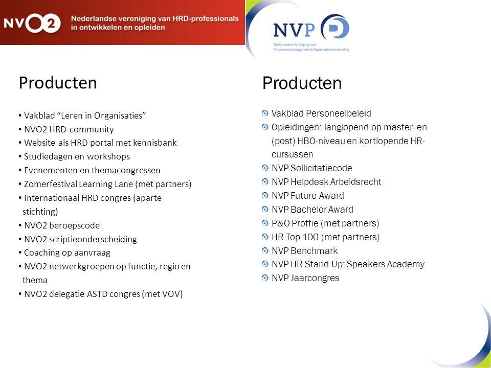 Producten Producten Vakblad Leren in Organisaties