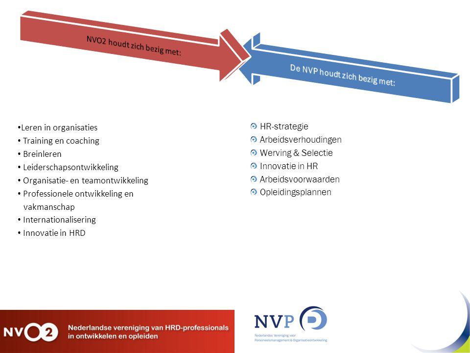 De NVP houdt zich bezig met: