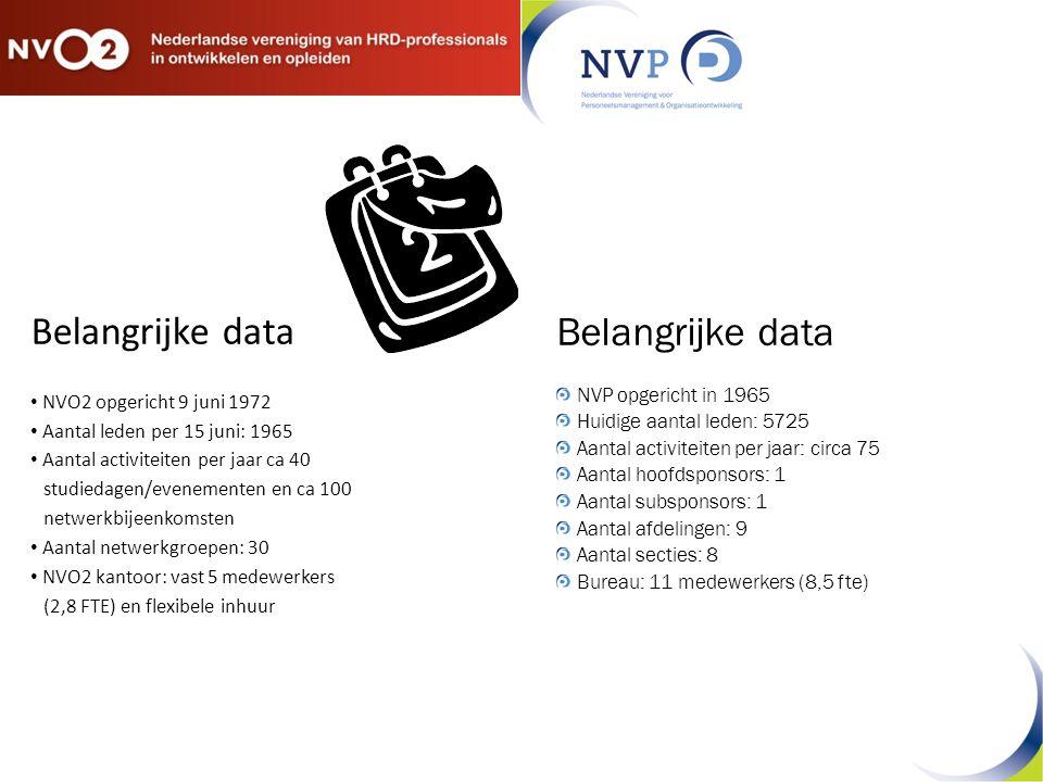 Belangrijke data Belangrijke data NVO2 opgericht 9 juni 1972