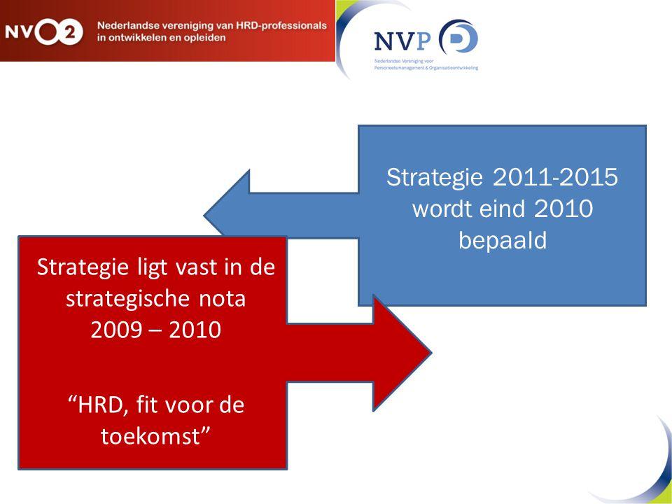 Strategie 2011-2015 wordt eind 2010 bepaald