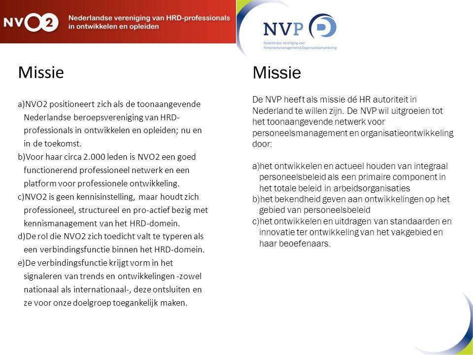 Missie Missie NVO2 positioneert zich als de toonaangevende