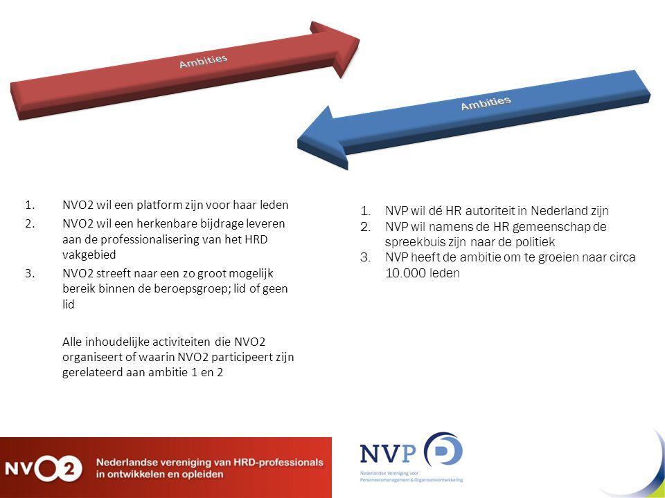 NVO2 wil een platform zijn voor haar leden