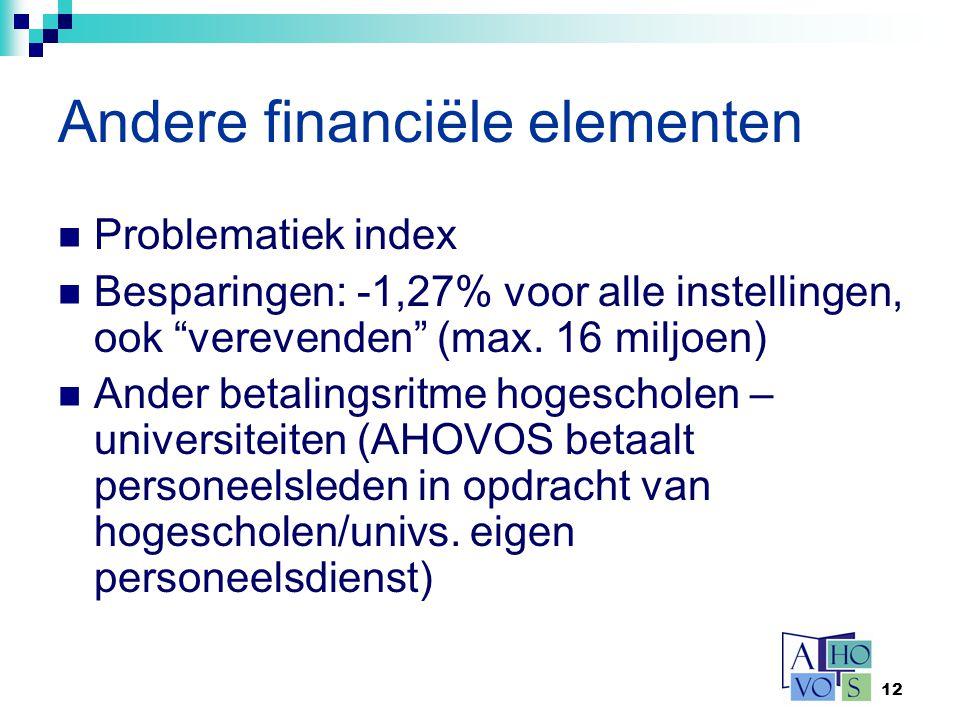 Andere financiële elementen