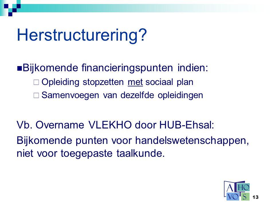 Herstructurering Bijkomende financieringspunten indien: