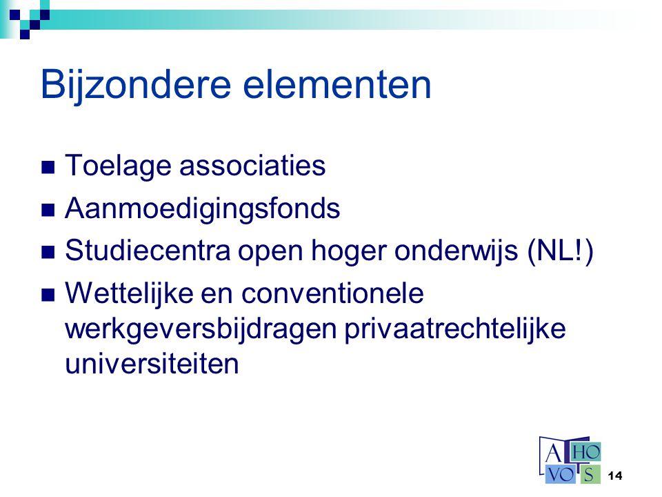 Bijzondere elementen Toelage associaties Aanmoedigingsfonds