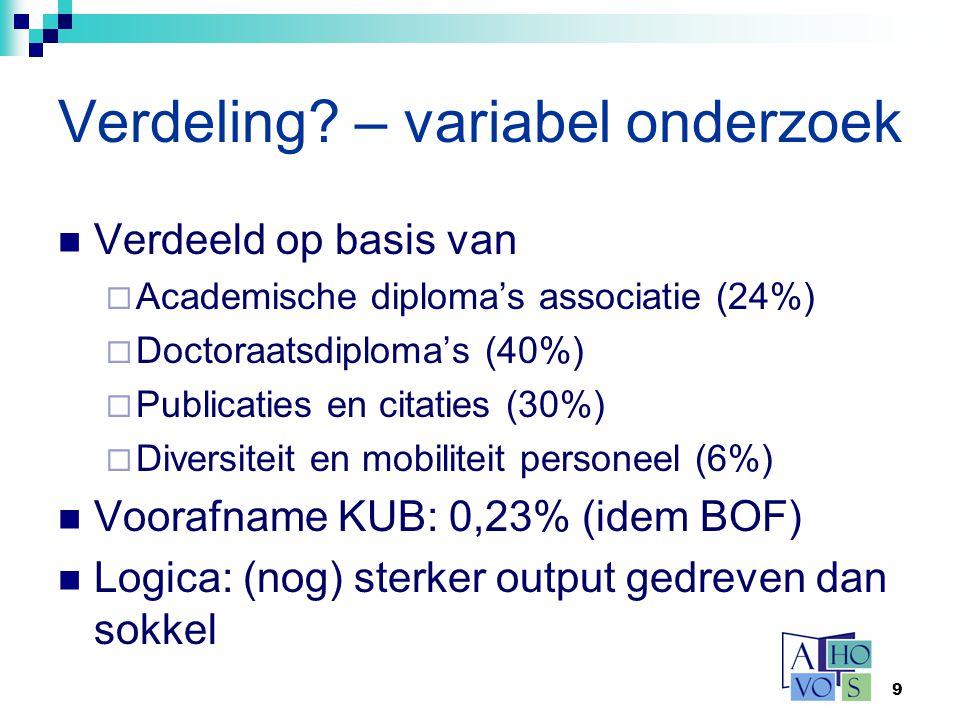 Verdeling – variabel onderzoek