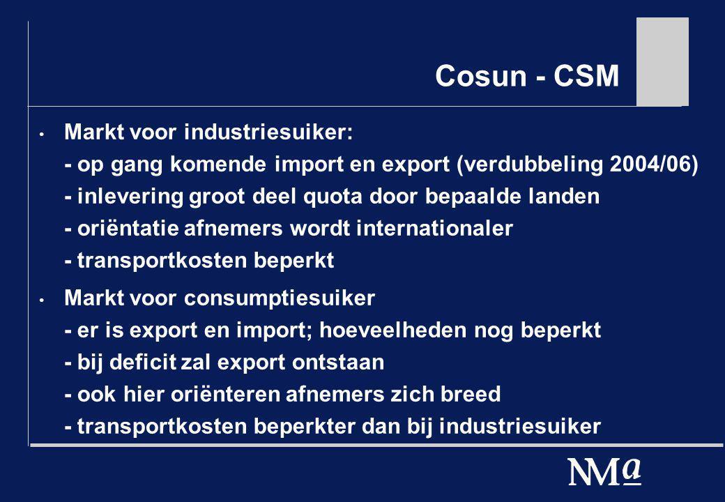 Cosun - CSM