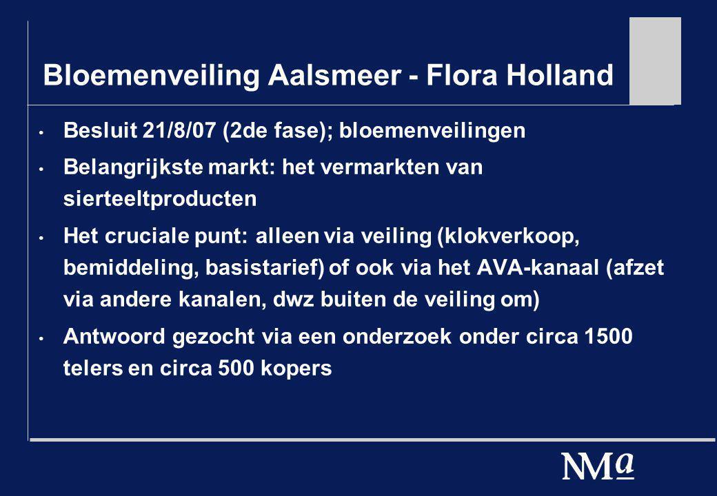 Bloemenveiling Aalsmeer - Flora Holland