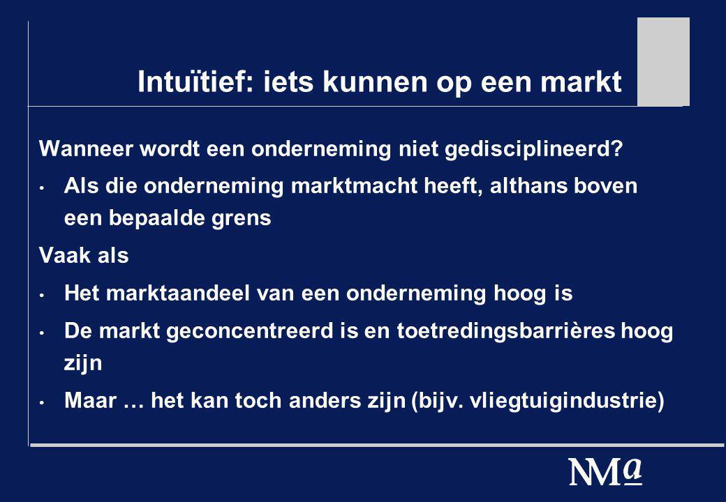 Intuïtief: iets kunnen op een markt