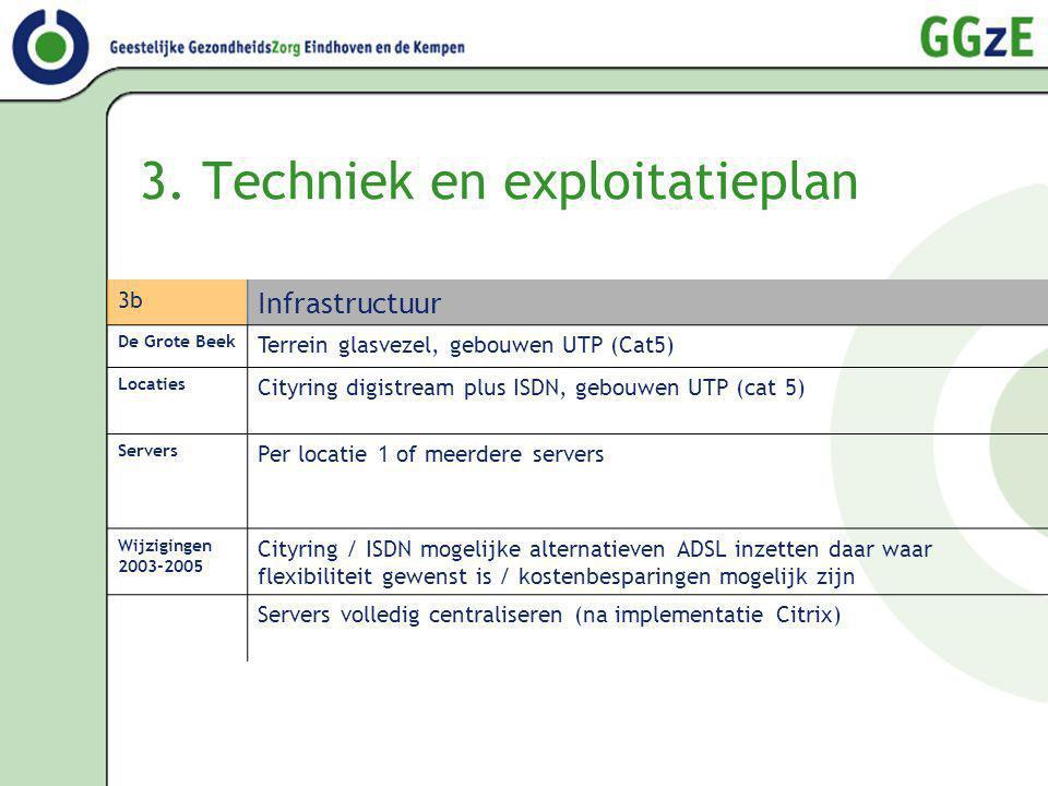 3. Techniek en exploitatieplan