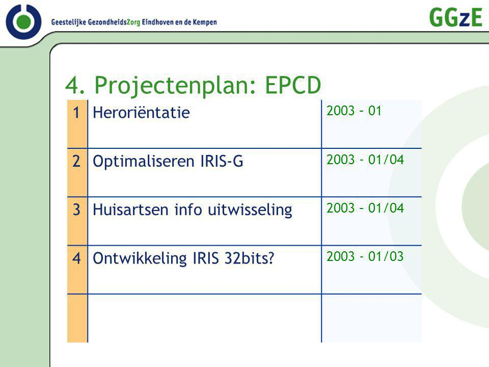 4. Projectenplan: EPCD 1 Heroriëntatie 2 Optimaliseren IRIS-G 3
