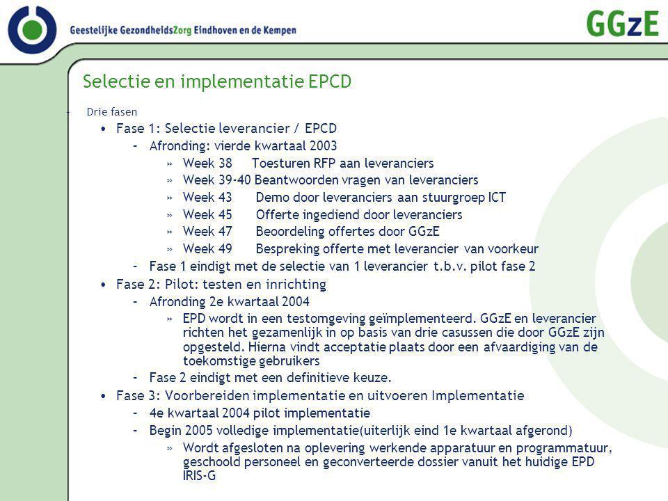 Selectie en implementatie EPCD