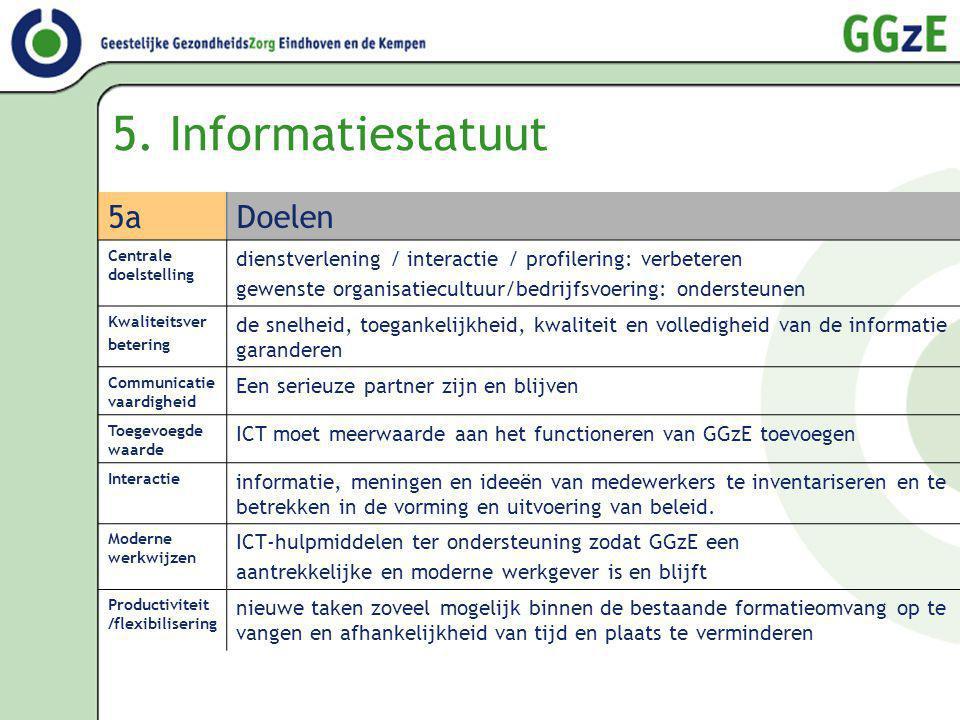 5. Informatiestatuut 5a Doelen