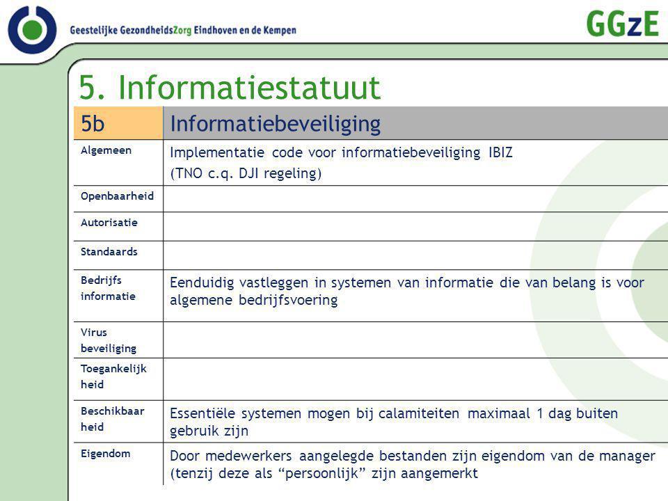 5. Informatiestatuut 5b Informatiebeveiliging