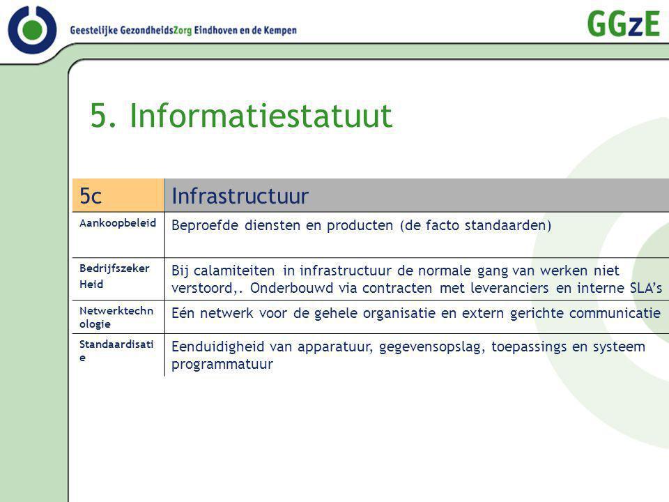 5. Informatiestatuut 5c Infrastructuur
