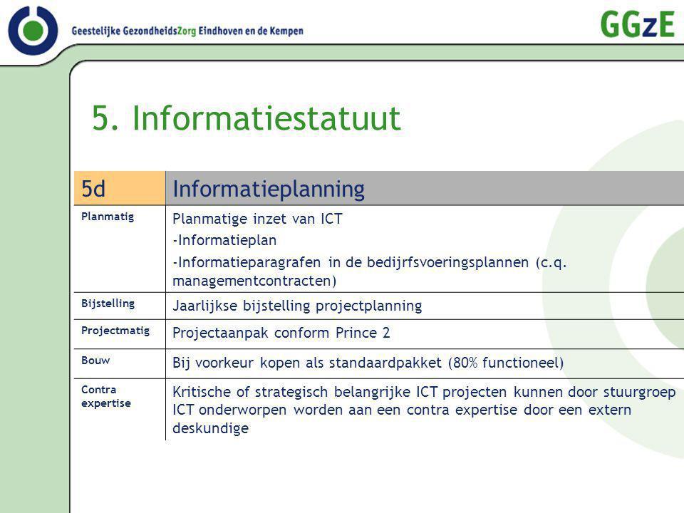 5. Informatiestatuut 5d Informatieplanning Planmatige inzet van ICT