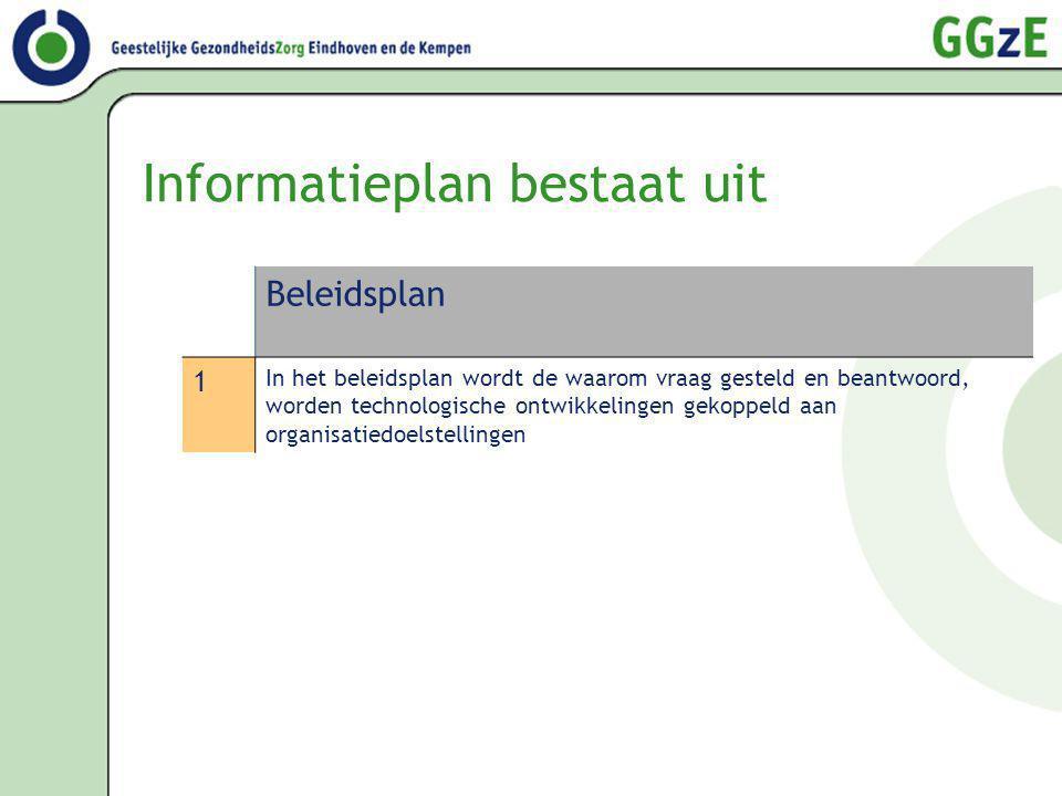 Informatieplan bestaat uit