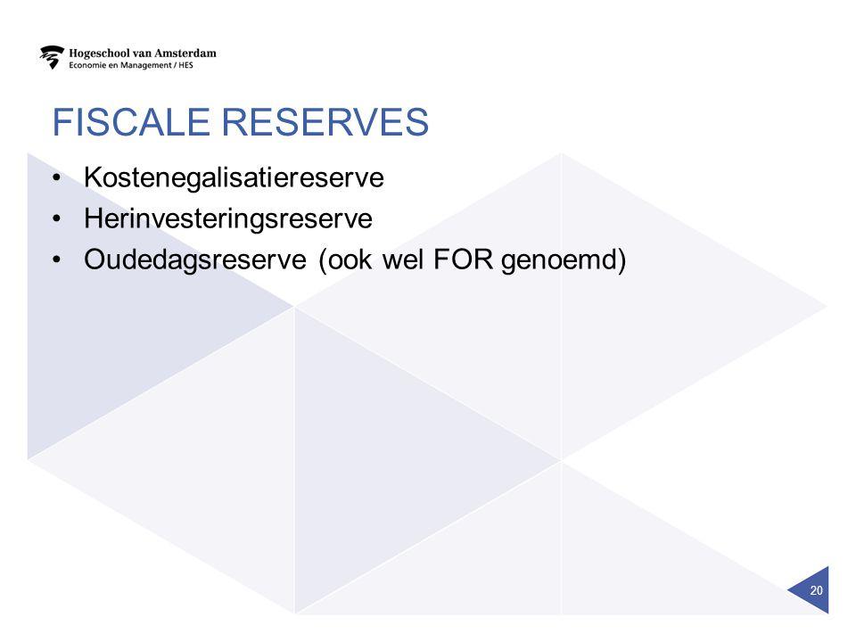 Fiscale reserves Kostenegalisatiereserve Herinvesteringsreserve