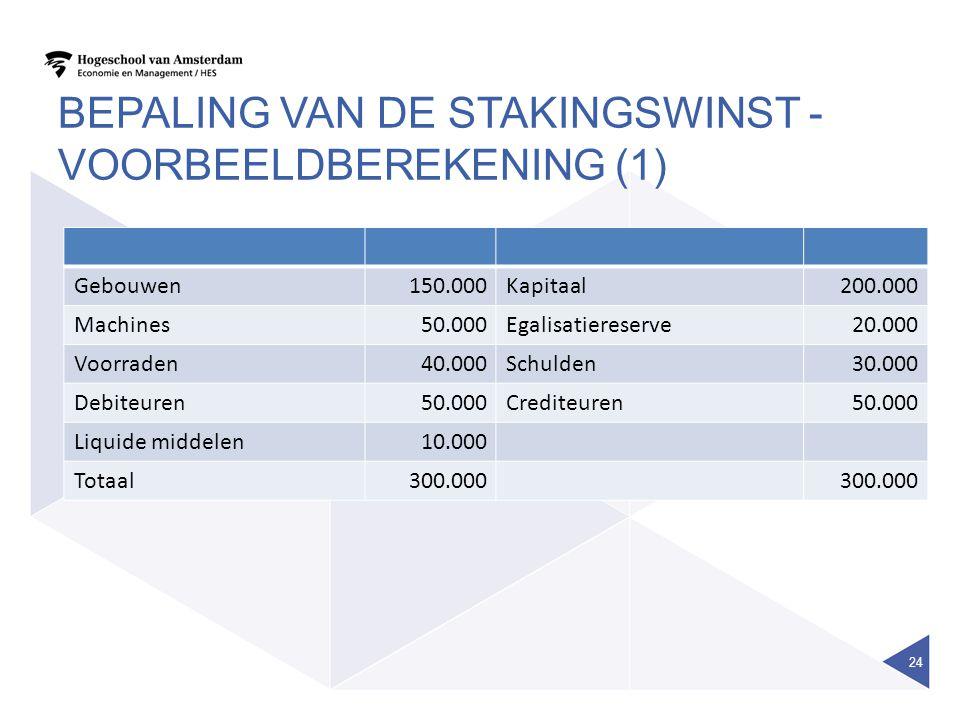 Bepaling van de stakingswinst - Voorbeeldberekening (1)