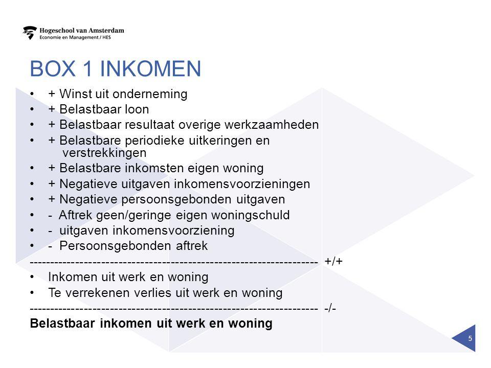 Box 1 inkomen + Winst uit onderneming + Belastbaar loon