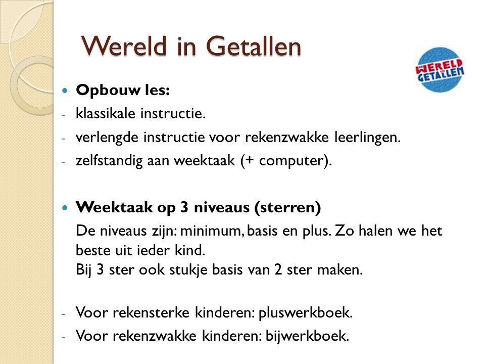 Wereld in Getallen Opbouw les: klassikale instructie.