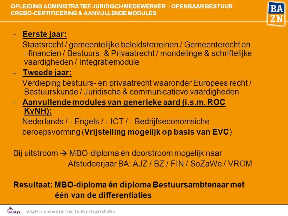 - Aanvullende modules van generieke aard (i.s.m. ROC KvNH):