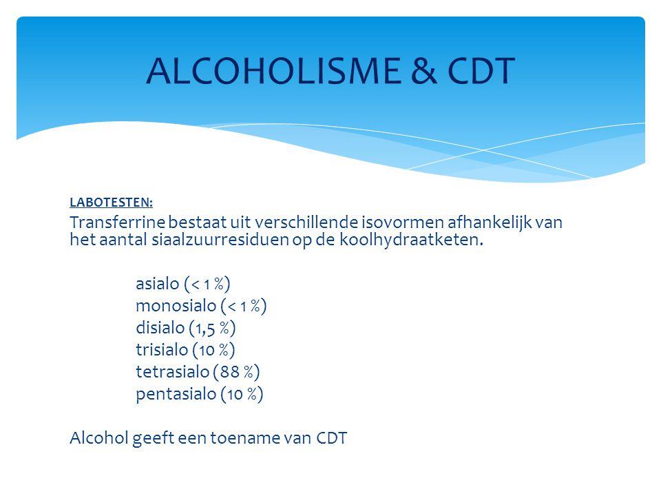 ALCOHOLISME & CDT LABOTESTEN: Transferrine bestaat uit verschillende isovormen afhankelijk van het aantal siaalzuurresiduen op de koolhydraatketen.