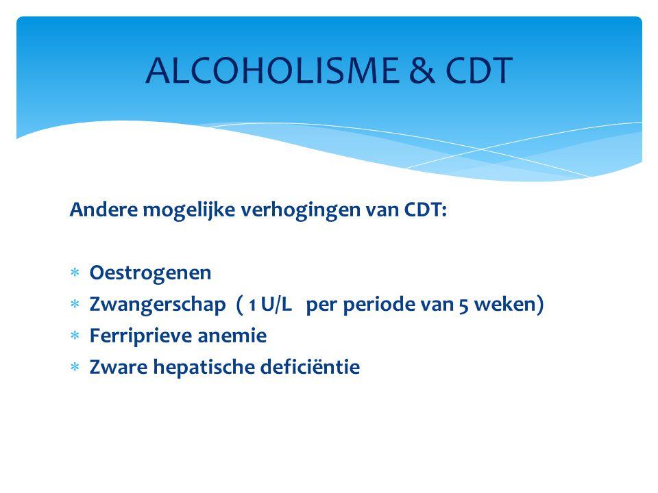 ALCOHOLISME & CDT Andere mogelijke verhogingen van CDT: Oestrogenen