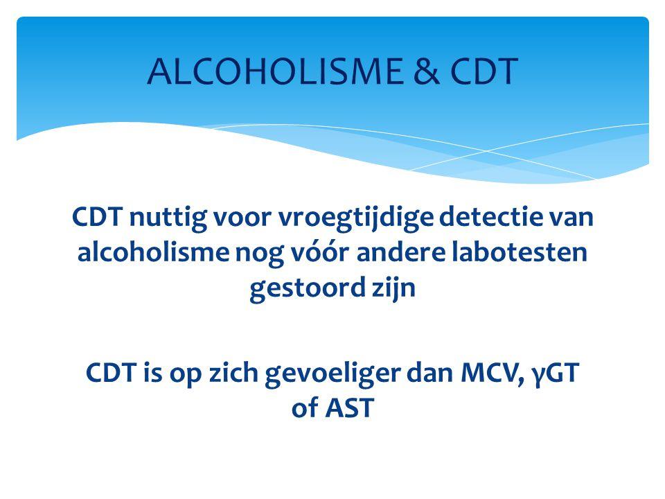 ALCOHOLISME & CDT